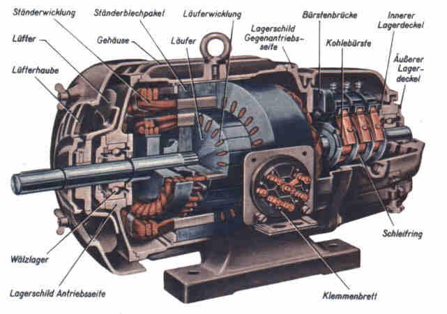 http://www.wupperindustrie.de/strommotorbild1.jpg
